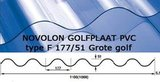 Golfplaat PVC Novolon type F 177/51 grote golf plaatlengte 244cm_