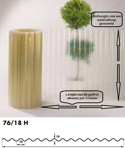 Golfplaat op rol polyester 76/18 kleine golf rolhoogte (=waterafloop) 300 cm